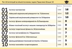 150914_L_Kostenko_biblio4